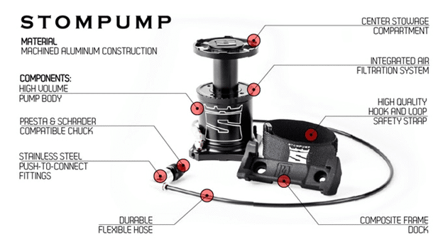 Stompump: A Handy Bicycle Foot Pump 2